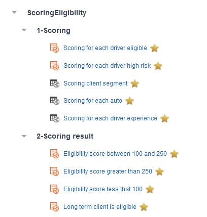 scoringeligibility