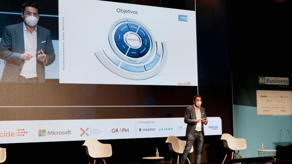 Hiperautomatización en AI Business Congress